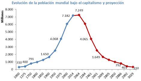 Distribución capitalista de mercancías, consumo y ánimo de lucro 3090uoi