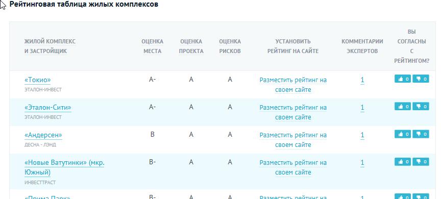 """Первый проект ГК """"Эталон"""" (""""Эталон-Инвест"""") в Москве - ЖК """"Эталон-Сити"""" - Страница 3 5b8gty"""