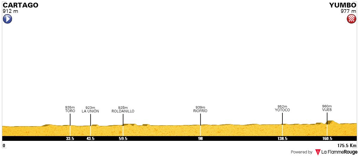 Previo: Vuelta a Colombia 2017. 9puoux