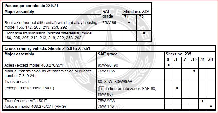 TABELA DATASHEETS - Motor/Direção/Eixo/Transmissão/Radiador (jun/2016) Jt43no