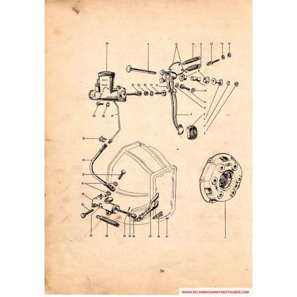 bultaco - Embrague hidraulico Bultaco Rrnrjl