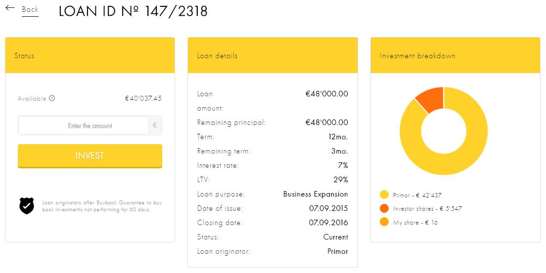 [Risco - Testar] Empréstimos P2P com a Viventor Sxniw4