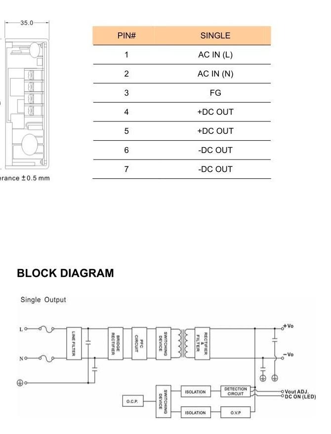 Dudas sobre fuente de alimentacion SMPS para amplificador IRS2092 Class-D Mono Amplifier Board [200W] Veahro