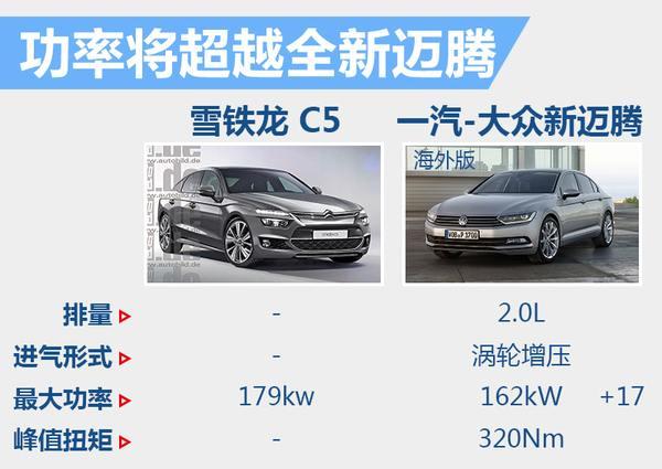 2021 - [Citroën] C5 III  [E43] Vgrd69