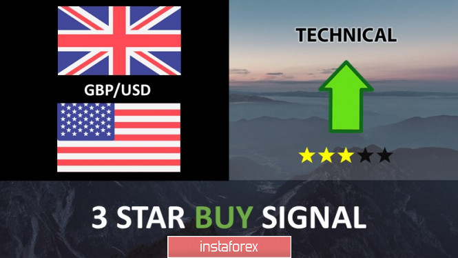 Forex Analysis from InstaForex - Page 18 1530g9y