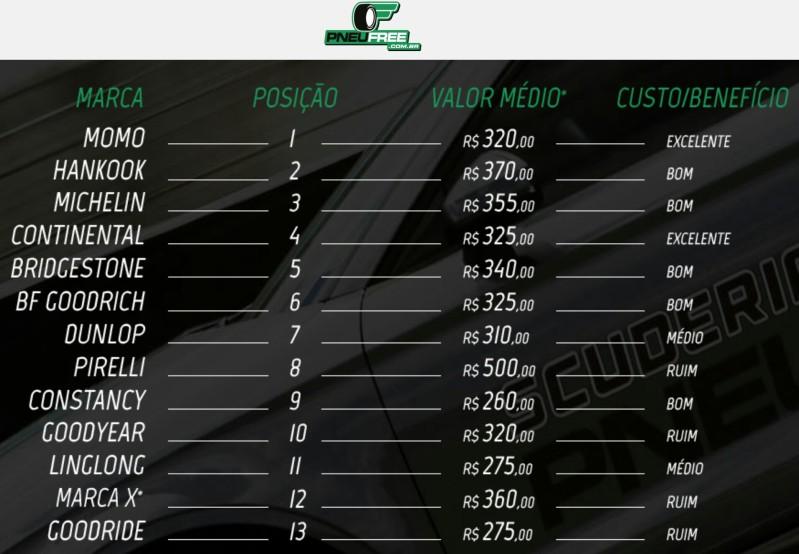 Trocar pneus 205/65 R15 por 205/70 R15 - Página 5 1smnux