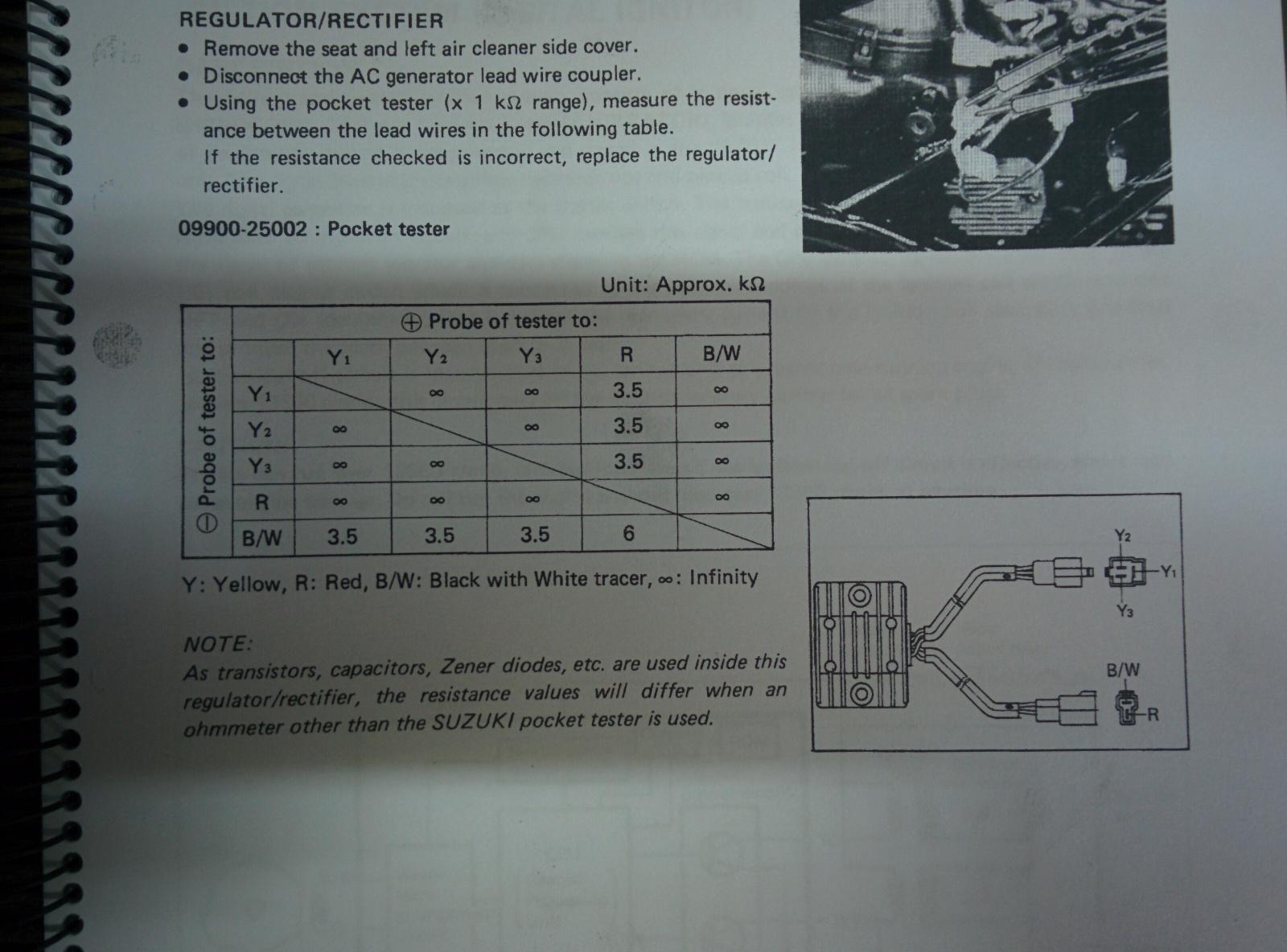 Restauración de Suzuki GSF 400 Bandit GK75A - Página 2 2ijgtwi