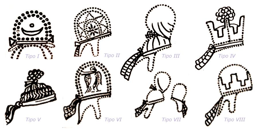Las coronas de los shas de Persia. 2luysxx