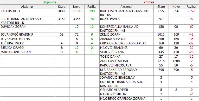 Alfa plam a.d. Vranje - ALFA - Page 14 2lviqew