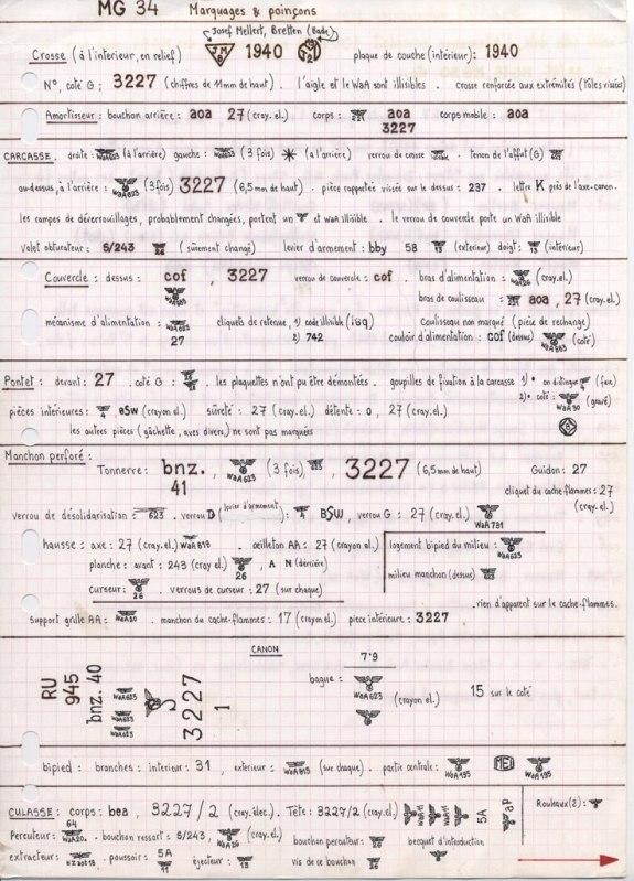 Numéro de série de MG 34 dot portugaise - Page 5 2w6yrkp