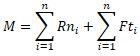 Circulación de mercancías. Valor objetivo de la mercancía y función subjetiva de utilidad marginal 2zh08ef