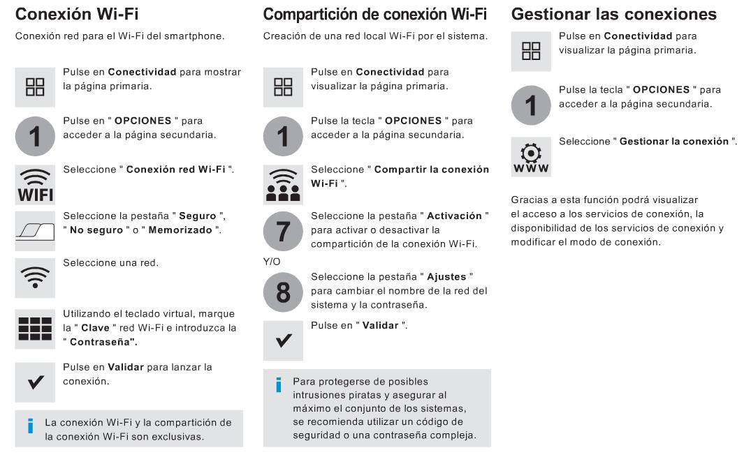 Wifi  33a6ydv