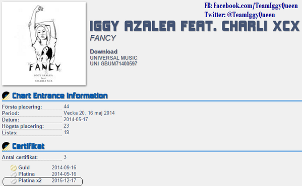 "Chart/Ventas >> ""Fancy (feat. Charli XCX)"" [#1NZ/USA/CAN/WW #5UK/AUS] [+9,1M sold ww] - Página 14 3zasy"