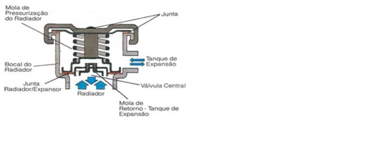 Líquido de arrefecimento do motor (etilenoglicol) - Página 9 5z78w