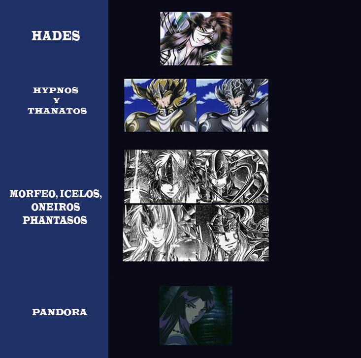 Posible Jerarquía Ejército de Hades Dbts95