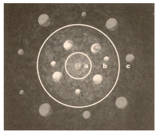 Cosmología Africana de los Bantu-Kongos E9wtu1