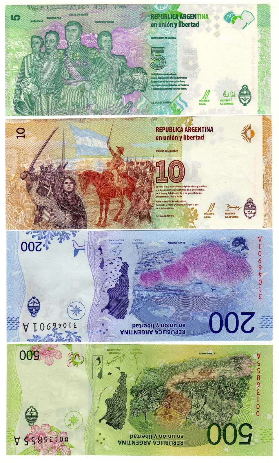 Argentina y su extraño cono monetario. Ete4k8