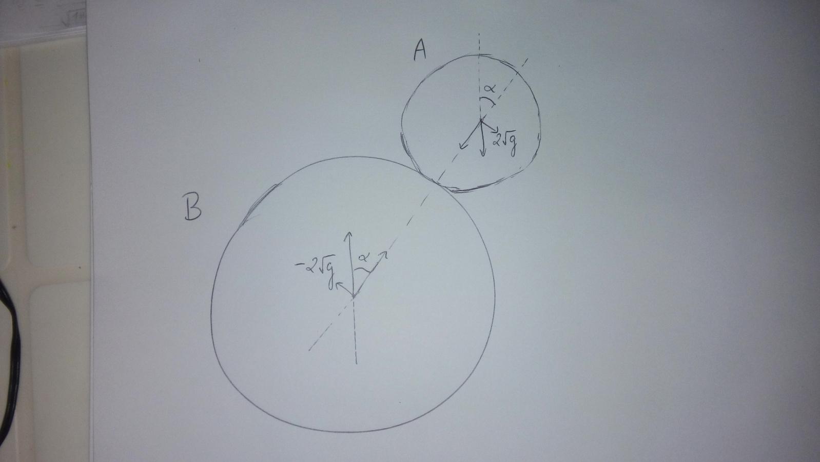 Colisões,cinetica, sen e cos do arco duplo. F3ak4i
