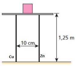 Dilatação linear I1wg34
