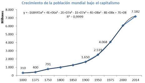 Distribución capitalista de mercancías, consumo y ánimo de lucro Nffj1z