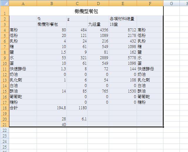 [討論]VBA分享 Excel材料表轉入Autocad W7dxj