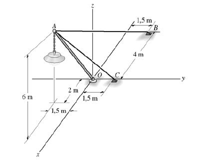 Peso da Luminária Wb5oj5