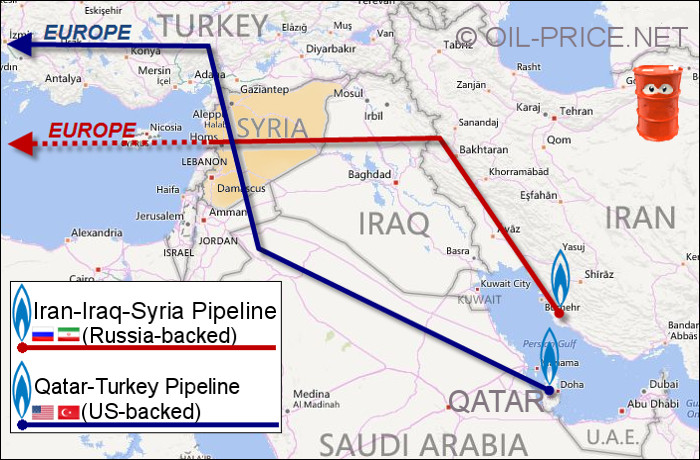 Middle Eastern Cold War Iran-iraq-syria-pipeline