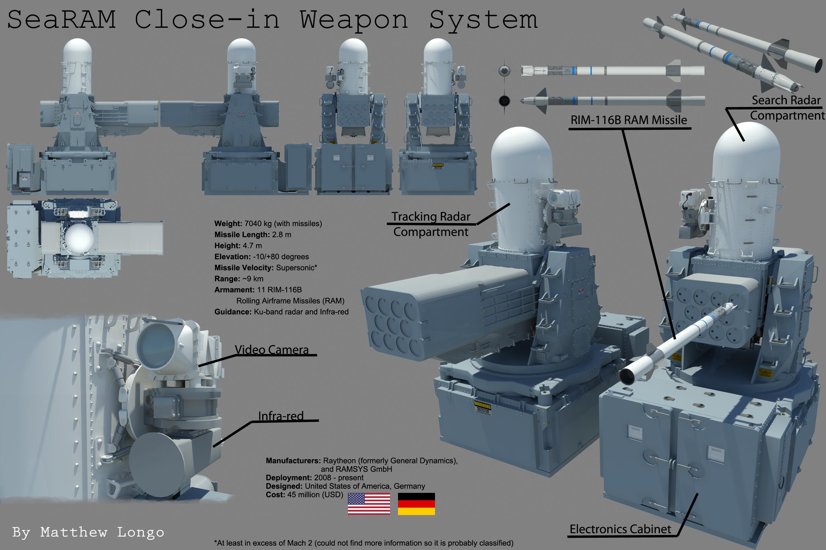 منظومة SeaRAM تقوم بصد صاروخ مضاد لسفن بنجاح Searam_rim_116b_rolling_airframe_missile_ciws_by_eumenesofcardia-d5z5k66
