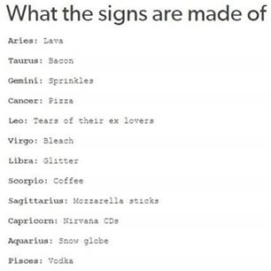 Zodiac Signs What_the_signs_are_made_of_by_ask_the_signs-d93h47l