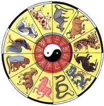 Китайский гороскоп на 2017 год 6712086_40388945