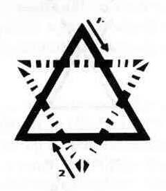 Малый Ритуал Гексаграммы Hex19
