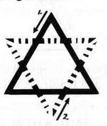 Малый Ритуал Гексаграммы Hex20