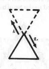 Малый Ритуал Гексаграммы Hex23