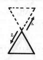 Малый Ритуал Гексаграммы Hex24
