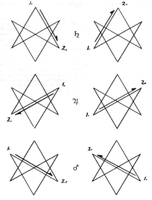 Малый Ритуал Гексаграммы Hex26