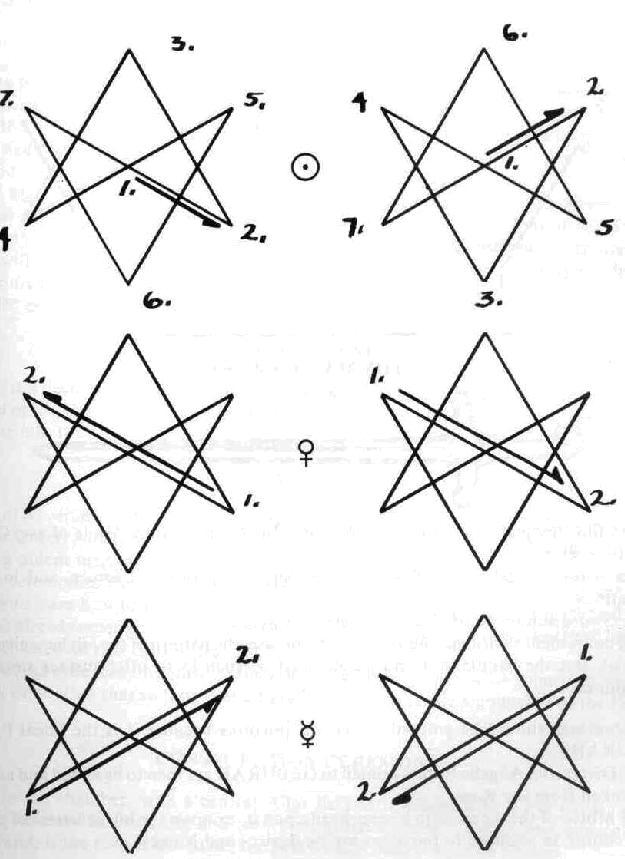 Малый Ритуал Гексаграммы Hex27