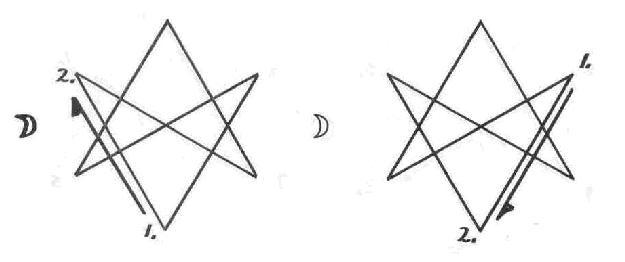 Малый Ритуал Гексаграммы Hex29