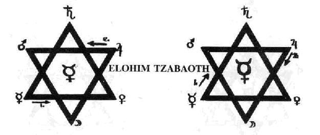 Ритуал Гексаграммы Hex3