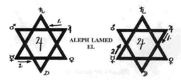 Ритуал Гексаграммы Hex4