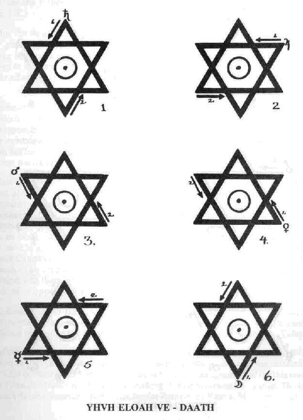 Ритуал Гексаграммы Hex7