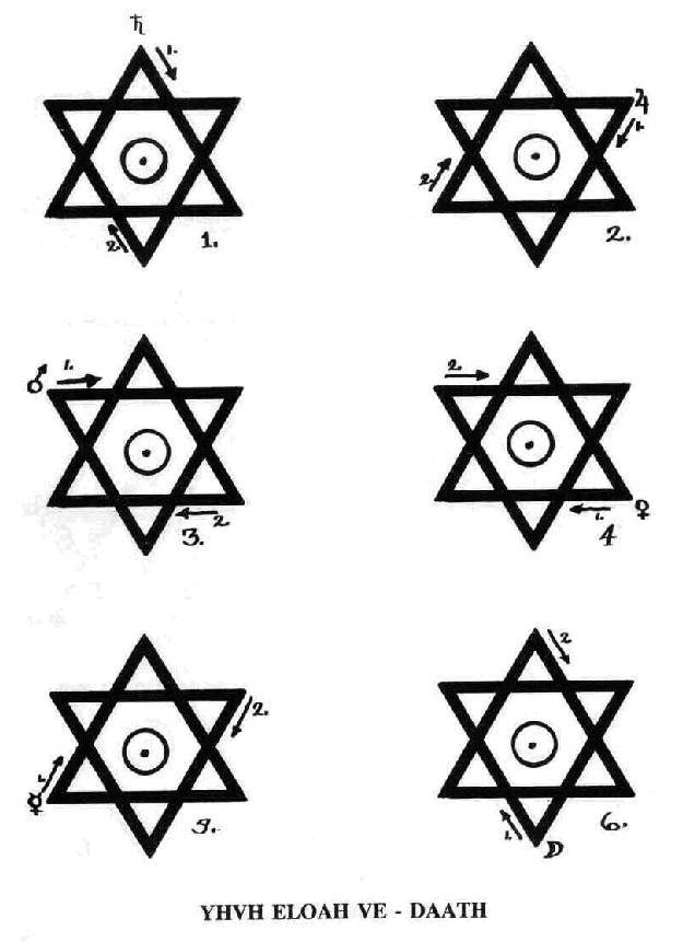 Ритуал Гексаграммы Hex8