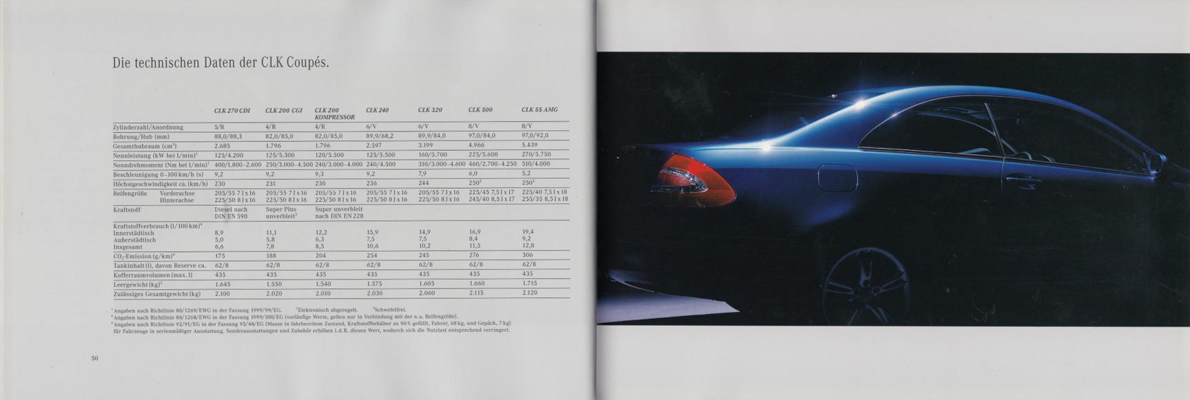 (C209): Catálogo 2002 - alemão 026