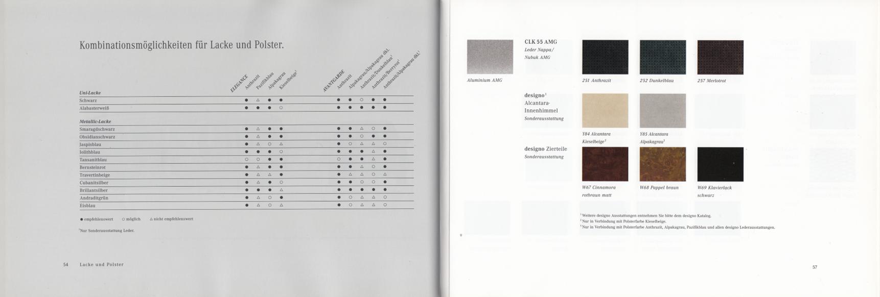 (C209): Catálogo 2002 - alemão 028