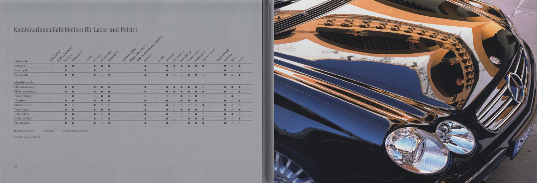 (A/C209): Catálogo 2007 - alemão 032