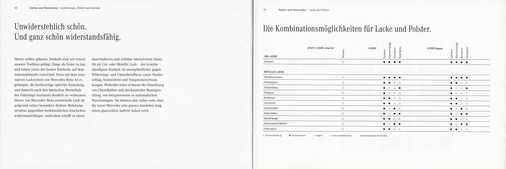 (C219): Catálogo 2008 - alemão 018