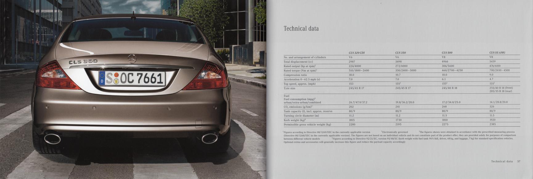 (C219): Catálogo 2005 - inglês 028