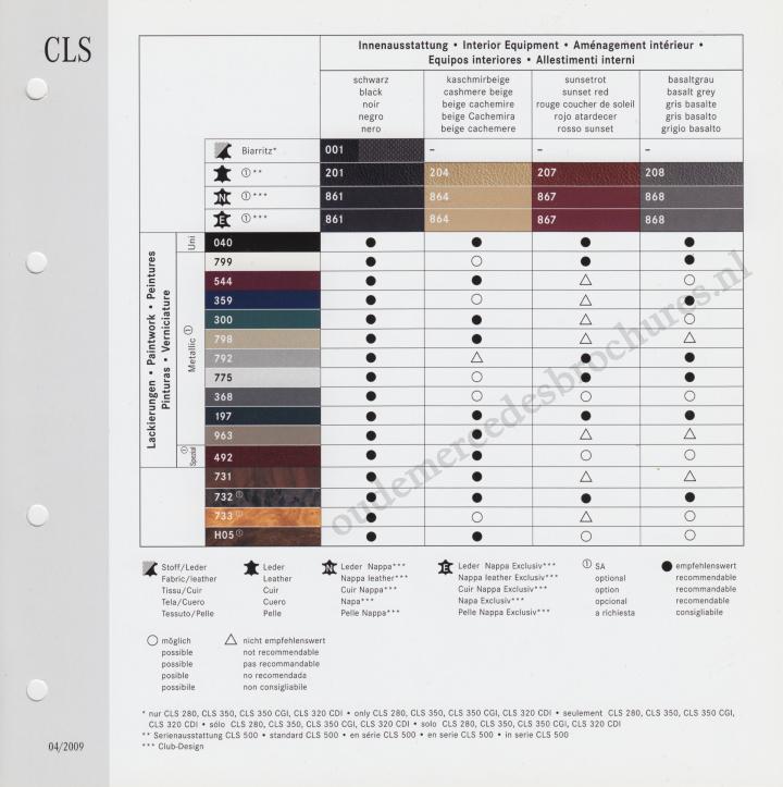 (C219): Catálogo 2004 a 2009 - cores e interiores - multilingue 004