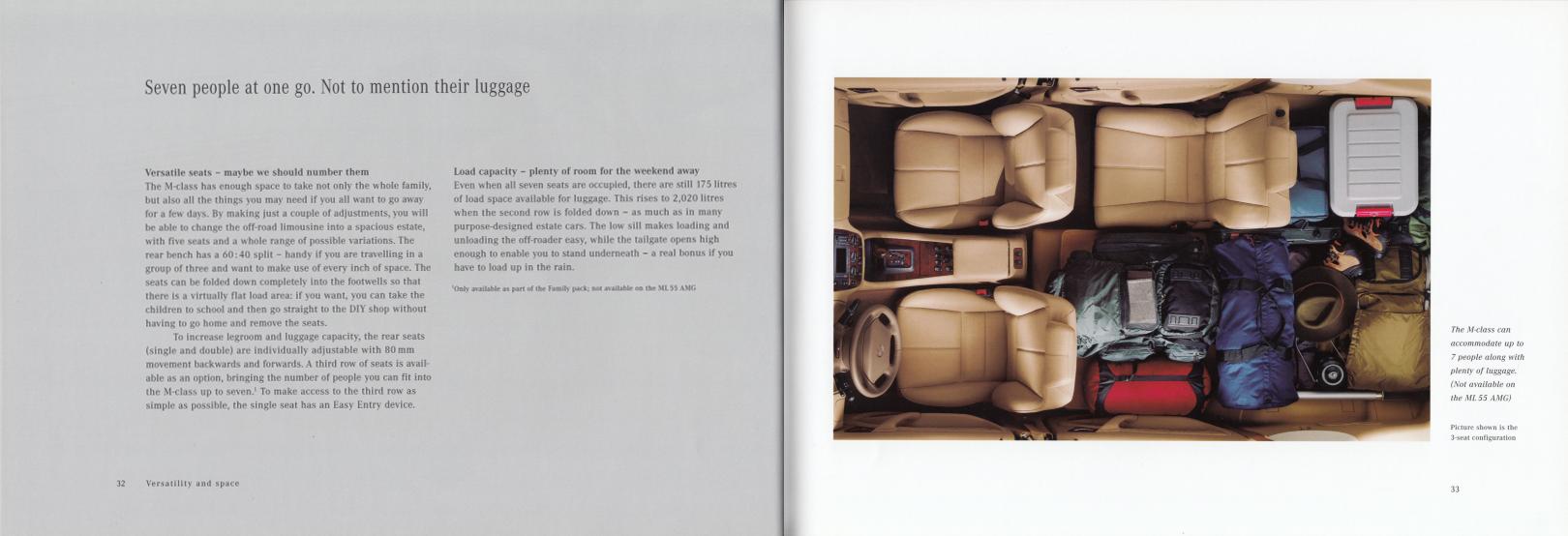 (W163): Catálogo 2001 (1) - inglês 018