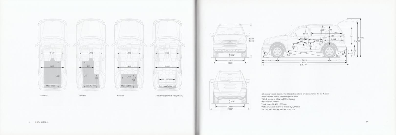 (W163): Catálogo 2001 (1) - inglês 025