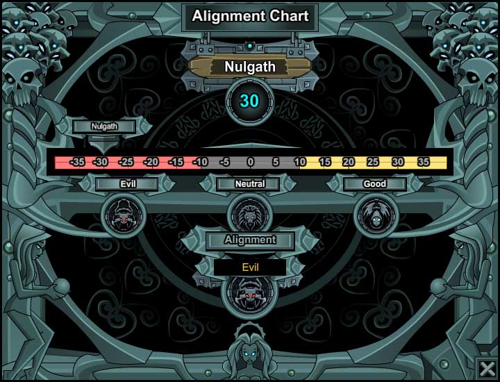Oversoul AlignmentChart